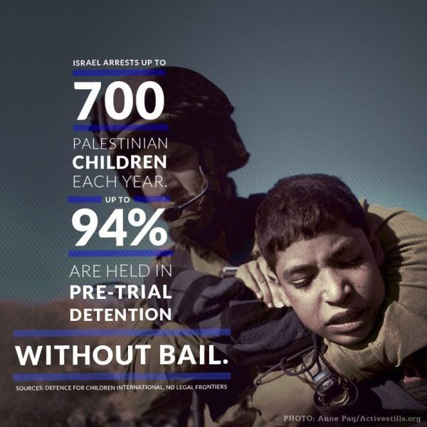 Kinderen in gevangenis