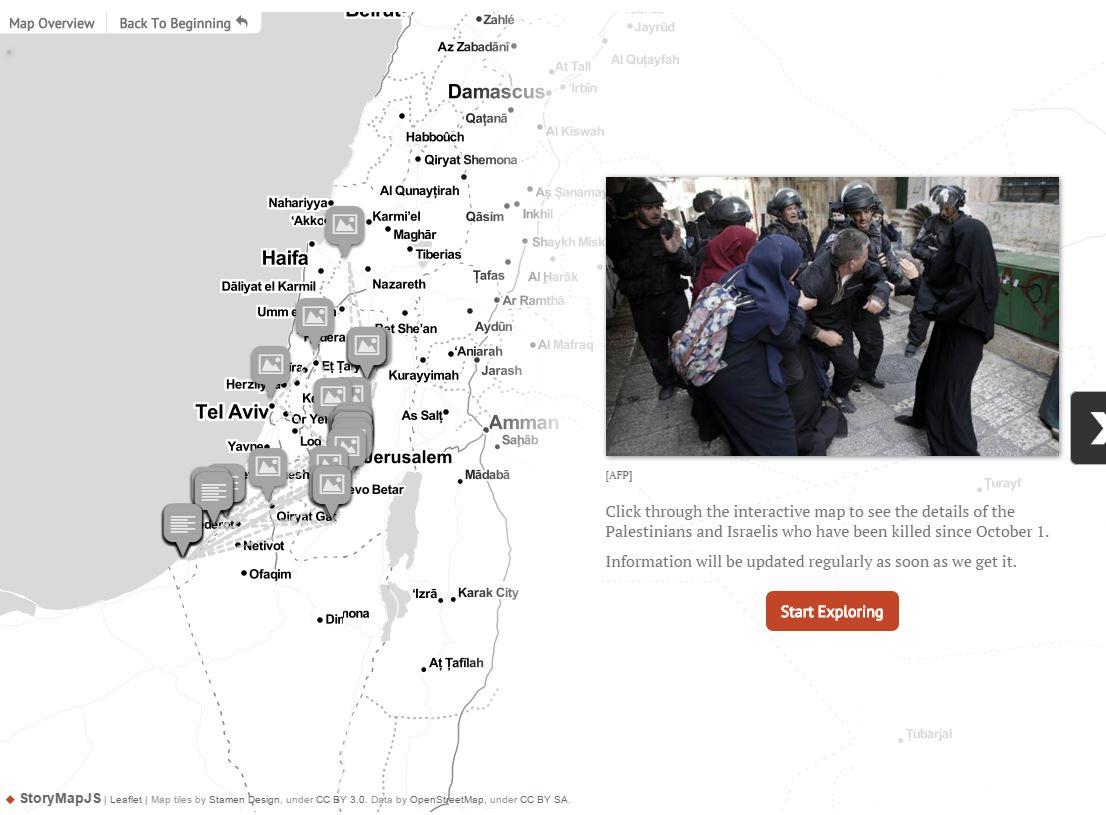 Doden Palestina