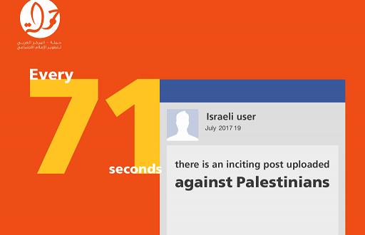 israeli-racim-index